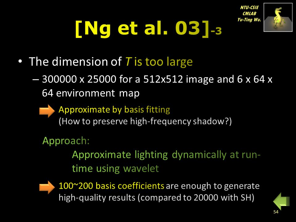 [Ng et al. 03]-3 The dimension of T is too large